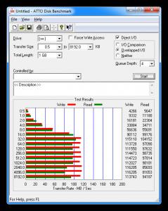 Результат тестов RAID0
