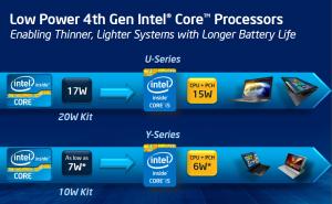 Энергопотребление новых процессоров