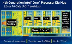 Схема строения процессора Intel четвертого поколения