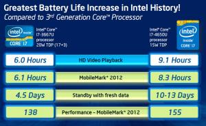 Время работы устройств, при использовании процессоров разных поколений