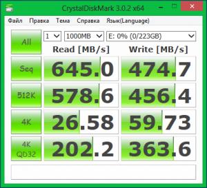 Результаты тестирования CrystalDiskMark