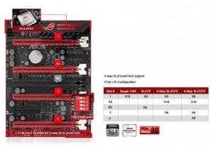 Варианты конфигураций работы слотов PCI-E