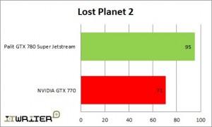 Результаты тестирования Lost Planet 2