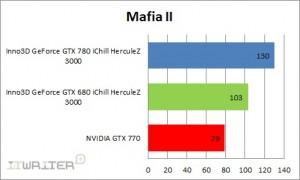 Результаты тестирования Mafia II