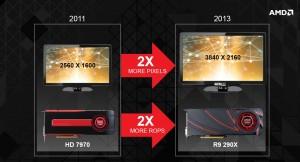 AMD R290X