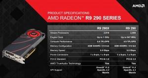 Технические характеристики R290X и R290
