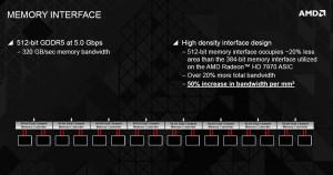 Шина памяти 512 бит