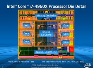 Схема Intel Core i7 4960X
