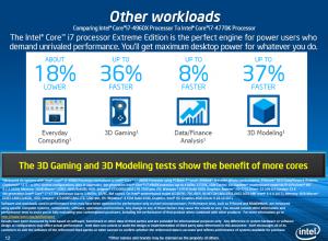 Увеличение производительности относительно Intel Core i7 4770K
