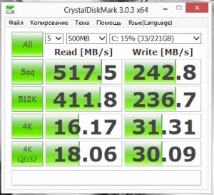 Результаты тестирования в CrystalDiskMark