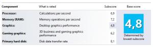 Характеристики Lenovo Yoga 11S
