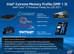 Производители четырехканальной оперативной памяти
