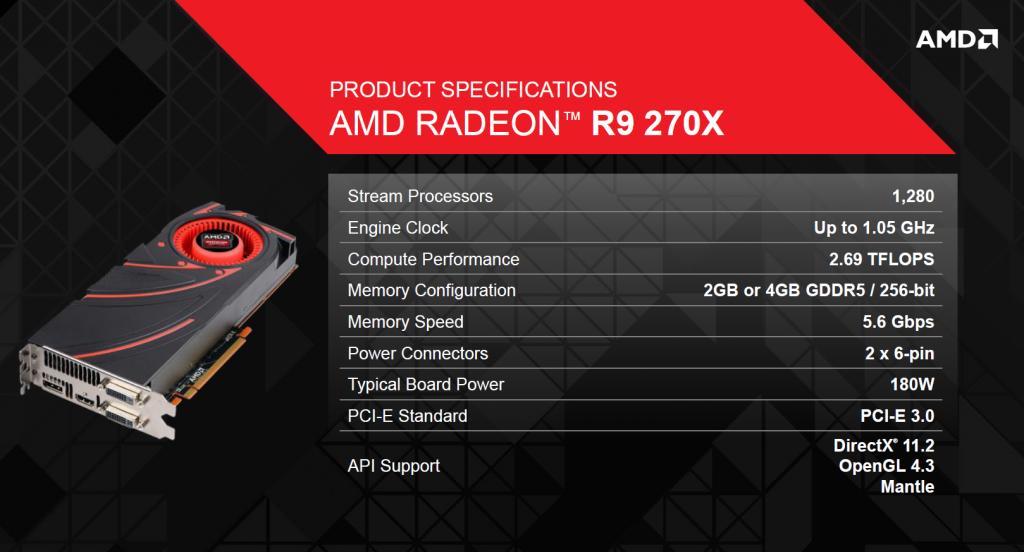 Характеристики AMD R270X