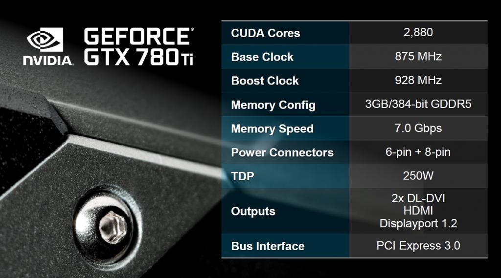 Характеристики NVIDIA GTX 780 Ti