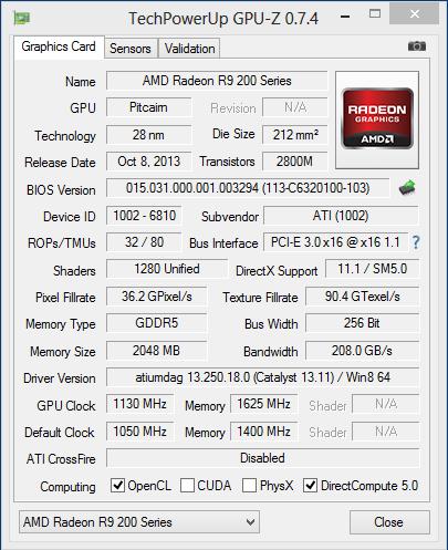 Характеристики AMD R270X в разгоне