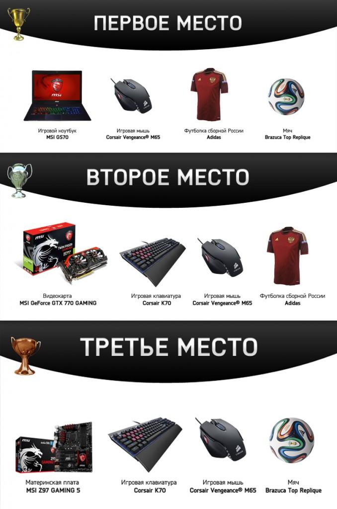 MSI & FIFA World prizes