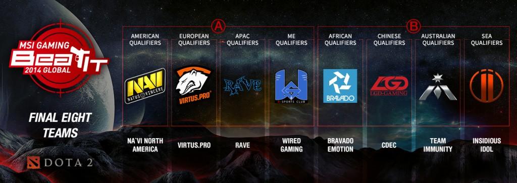03_DOTA 2- 8 teams group stage