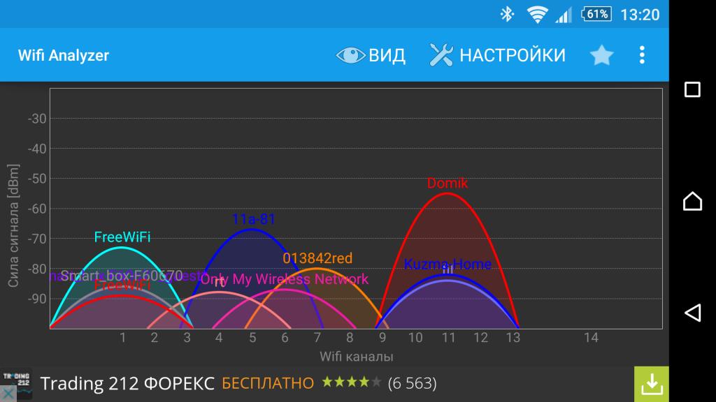 Wifi24GHZ