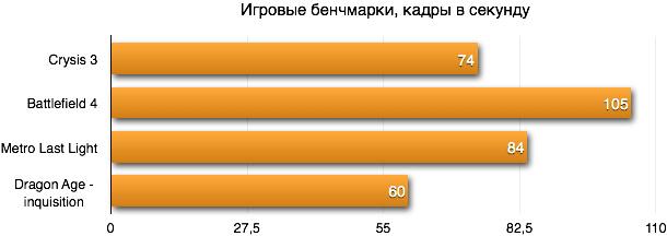 Graph_005