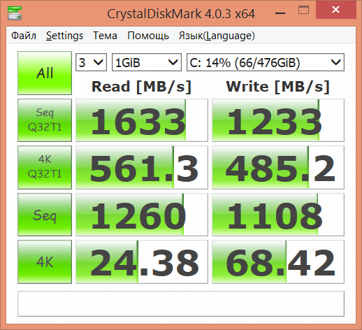 SSD-Test
