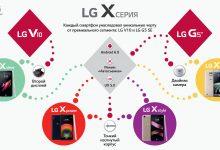 Компания LG Electronics представила новые модели X-серии в России LG X power и LG X style