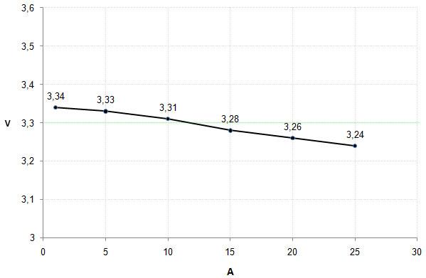 33_33_graph