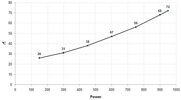 36_temp_graph